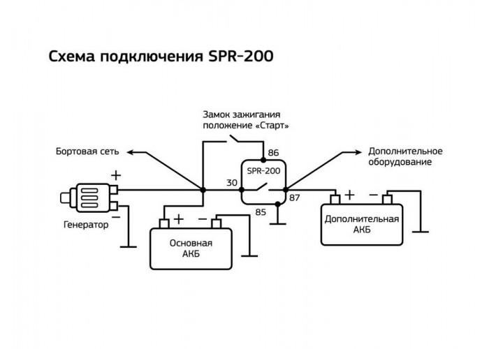 SWAT SPR-200  Реле для развязки аккумуляторов
