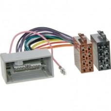 Разъем для магнитолы INTRO ISO HO-08