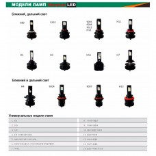 Светодиодные лампы Marzhan Led H11
