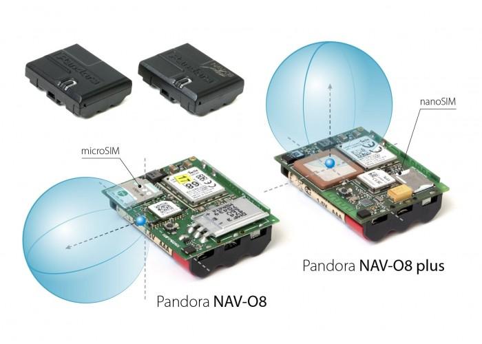 GPS - Glonass маяк Pandora NAV-08 Plus